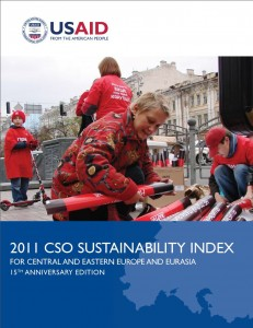 15th Edition - CSO Sustainability Index for  Central and Eastern Europe and Eurasia, Macedonia